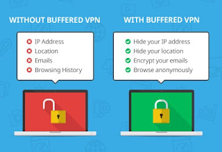 Cara daftar VPN di buffered vpn