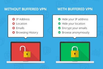 Review Lengkap VPN Tercepat Paling Aman di Buffered VPN