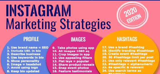 Instagram Marketing Strategy for 2020
