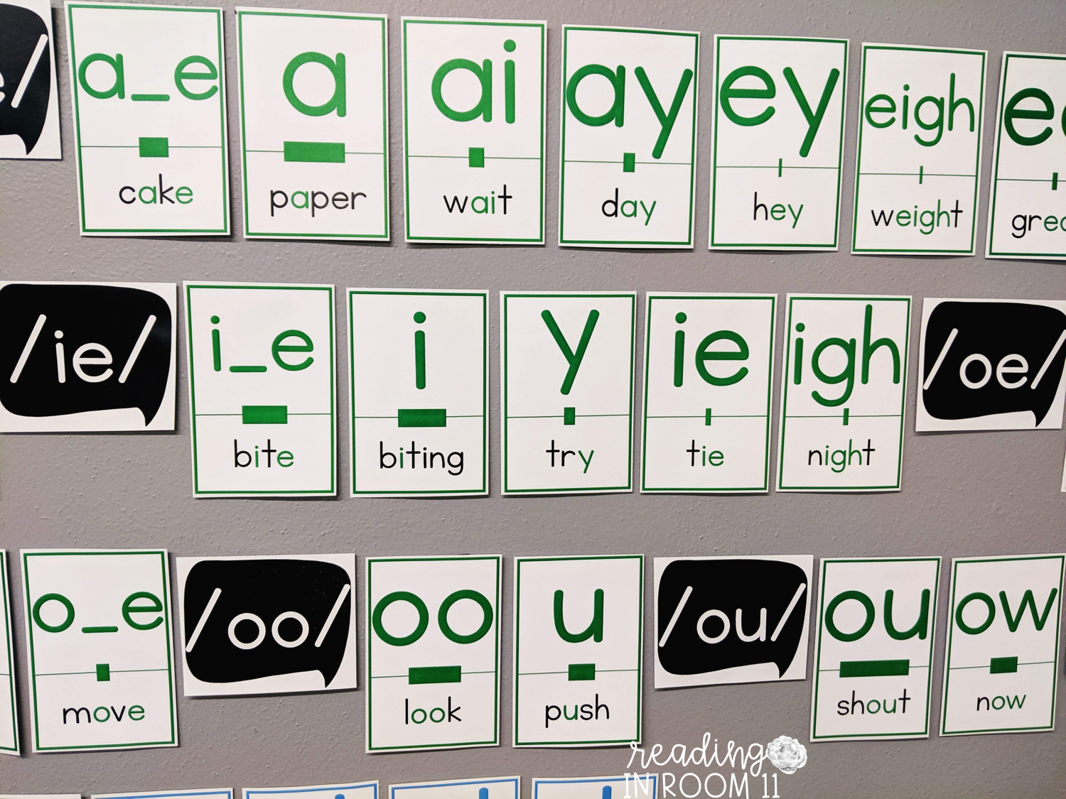 How to Teach the Six Syllable Types   Reading in Room 11 [ 1125 x 1500 Pixel ]
