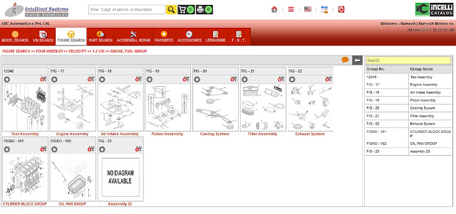 Automotive Parts Catalog Software
