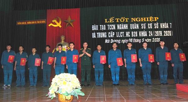 Bộ CHQS tỉnh Hải Dương: Bế giảng đào tạo trung cấp chuyên nghiệp ngành quân sự cơ sở khóa 7
