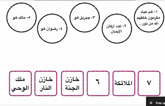 أوراق عمل تربية إسلامية الوحدة الرابعة للصف الثاني الفصل الثاني إعداد أ. شيخة العمر