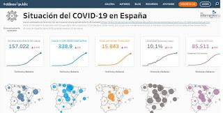 Situación del COVID-19 en España