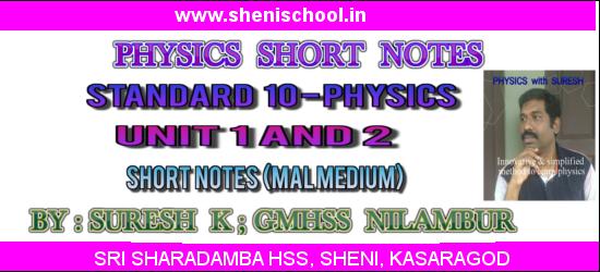 SRI SHARADAMBA HS SHENI