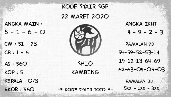 Prediksi Togel Singapura Minggu 22 Maret 2020 - Kode Syair SGP