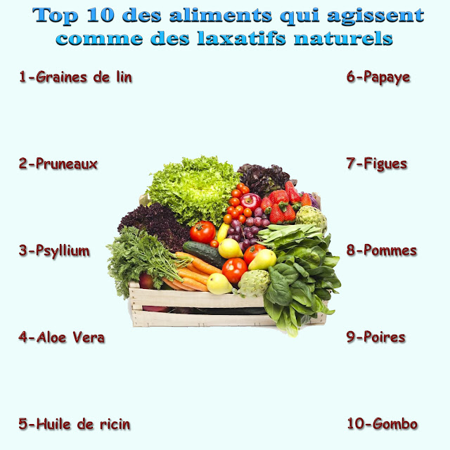 Top 10 des aliments qui agissent comme des laxatifs naturels