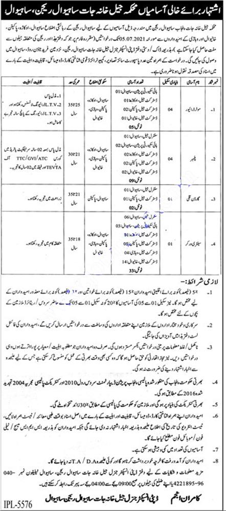 Jail Department Punjab Jobs 2021 | Prison Department Punjab jobs 2021