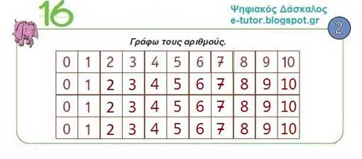 Κεφ. 16 - Επαναληπτικό μάθημα - Ενότητα 2 - από το «https://e-tutor.blogspot.gr»