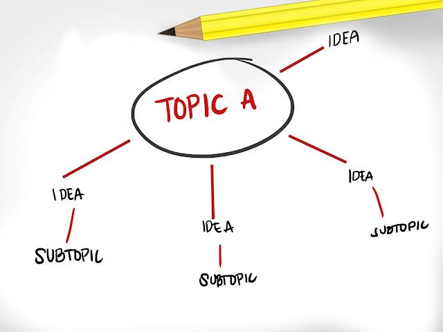 خطوات لتنظيم أفكارك و مضاعفة إنتاجيتك