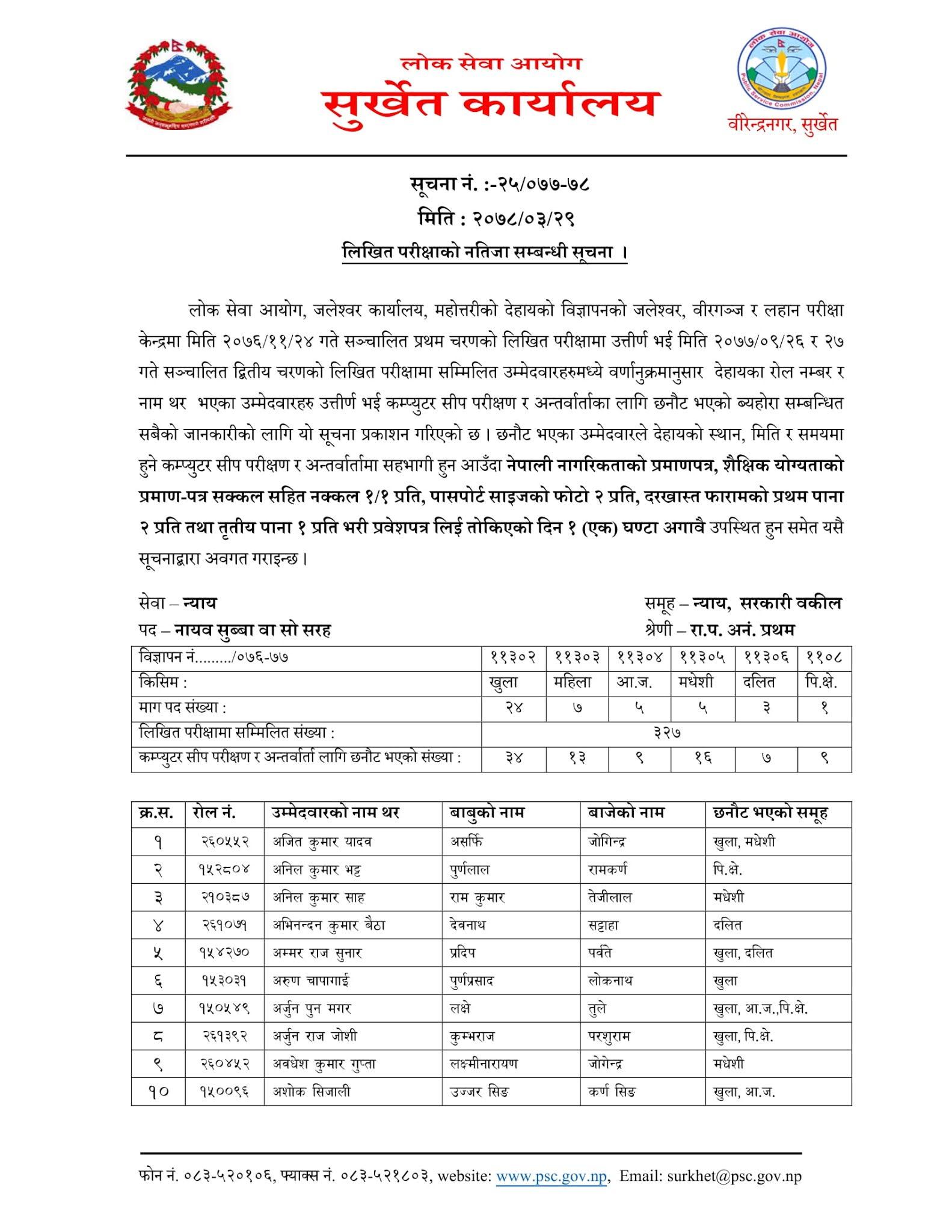 Jaleshwor Lok Sewa Aayog Written Exam Result & Exam Schedule of NASU Justice, Law and Public Prosecutor published by Surkhet Lok Sewa Aayog