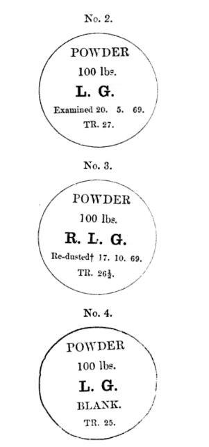 Firearms History, Technology & Development: Black Powder - V