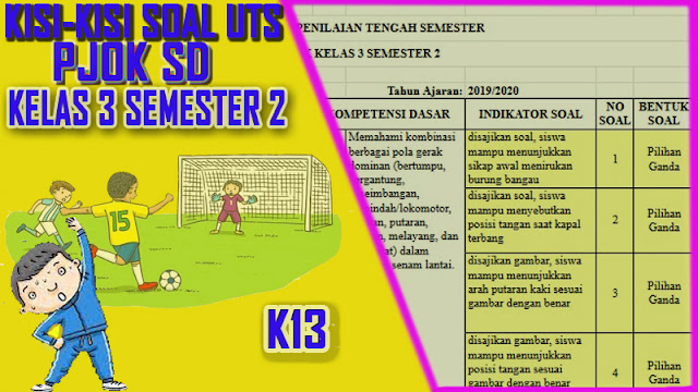 Kisi-Kisi Soal UTS / PTS PJOK Kelas 3 Semester 2 K13 Revisi