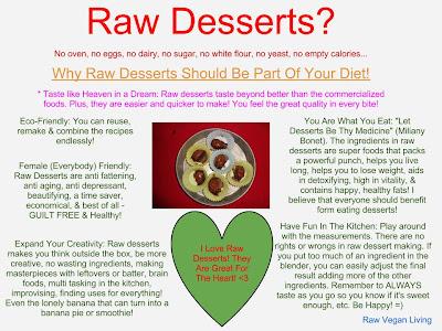 Raw Food Basics   Raw Vegan Living Blog