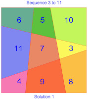 order 3 area magic square solution 1 sequence 3 to 11