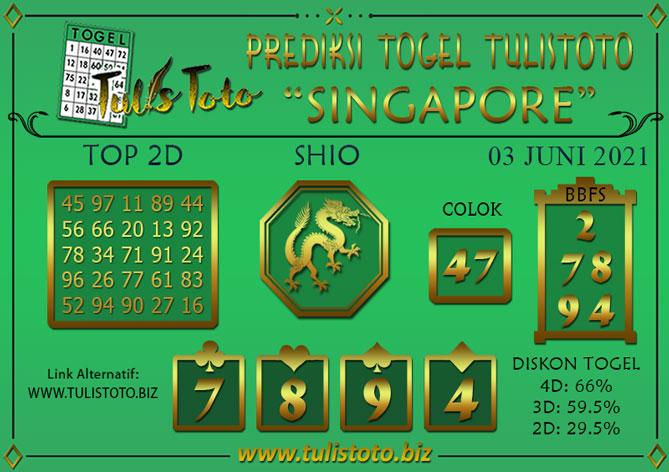 Prediksi Togel SINGAPORE TULISTOTO 03 JUNI 2021
