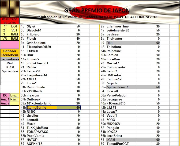 IV MUNDIAL DE PÀLPITOS . 2019 - Página 15 Resultado%2BMini%2BJAP%2BGP%2B2019