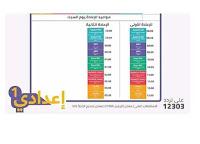 جدول مواعيد دروس الصف الأول الإعدادي، مواعيد الإعادة