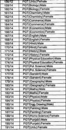 image : DSSSB PGT TIER II EXAM 2015-2
