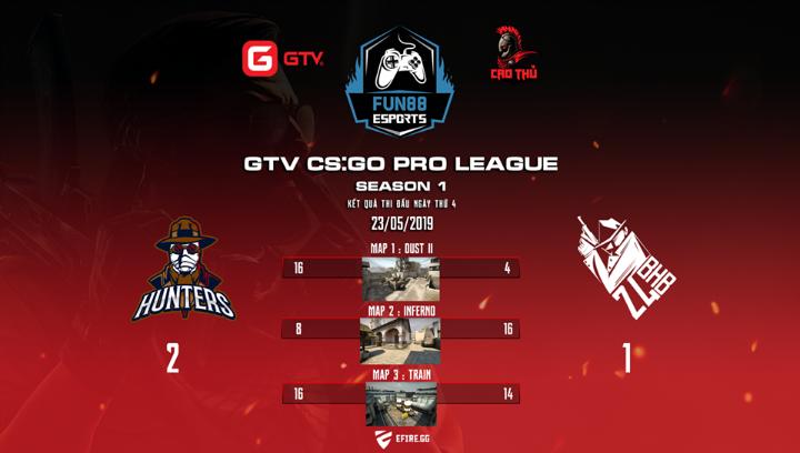 [CS:GO] GTV CS:GO Pro League Season 1 ngày thi đấu thứ tư: crazyguy cùng đồng đội đánh bại 24BHB