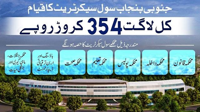 Prime Minister Imran Khan will inaugurate a separate secretariat