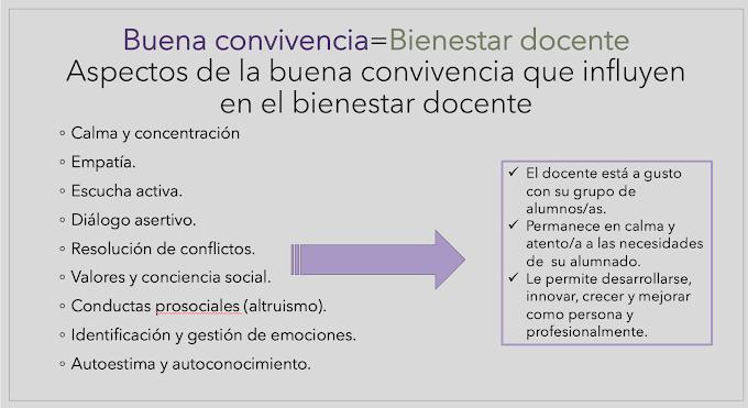 Interesante y actual estudio sobre la Educación emocional en España en los centros educativos