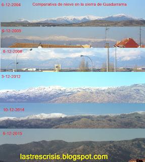 comparativa de nieve en la sierra de Guadarrama