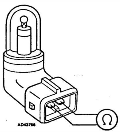 NeRoZT_AutoziC: Macam-macam sensor EFI Mobil
