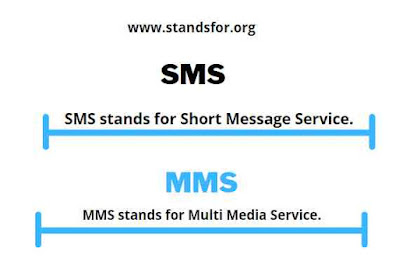 SMS VS MMS-SMS stands for Short Message Service. & multi media service