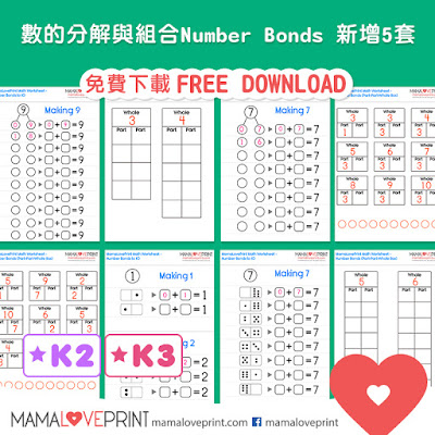 Mama Love Print 自製工作紙  - 數的分解與組合 - Level 1 (加減數)  Number Bonds Worksheet ( Parts and whole