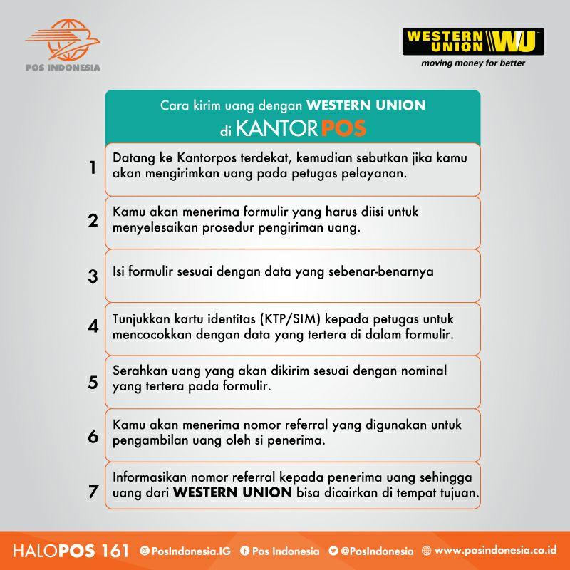 Menjawab pertanyaan Anda tentang penipuan | Western Union