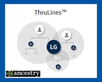 AncestryDNA ThruLines Graphic