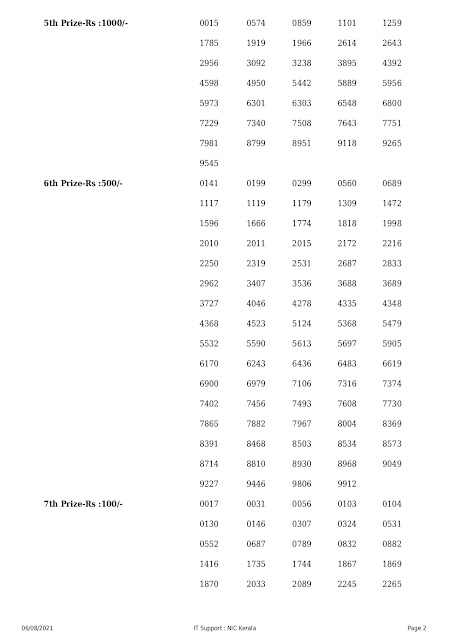 nirmal-kerala-lottery-result-nr-236-today-06-08-2021-keralalotteriesresults.in_page-0002