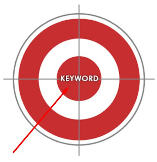 membidik keyword targeted