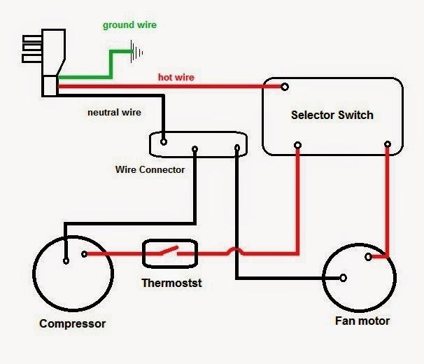 window unit air conditioner wiring diagrams