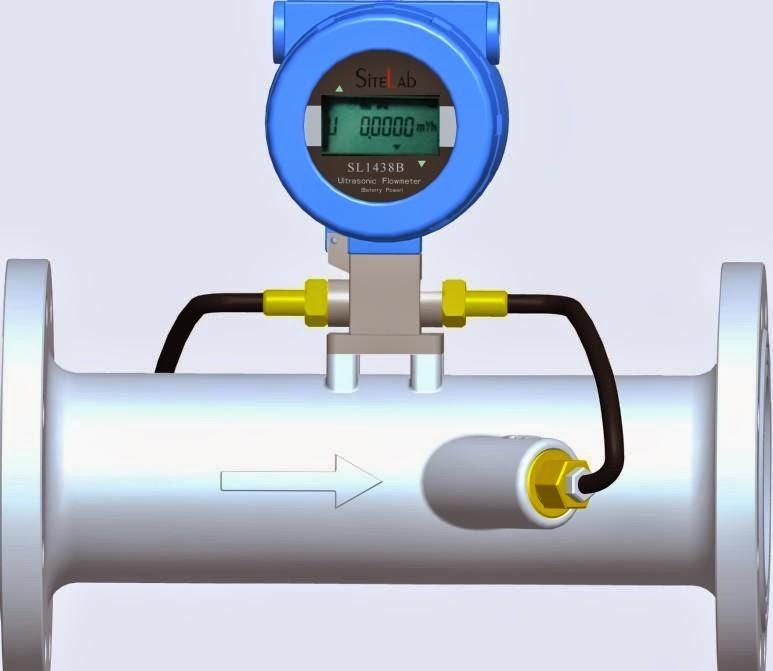 Inline Gas Flow Meter : How to operate the ultrasonic flow meters meter