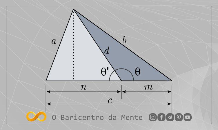 demonstracao-do-teorema-de-stewart-utilizando-a-lei-dos-cossenos-geometria-plana-o-baricentro-da-mente