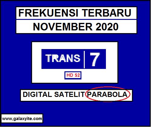 Update Frekunesi Terbaru Trans7 November 2020