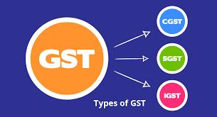 GST Gyanguru Network Site of CA Gyanguru