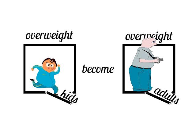 """""""AKADEMIA ZWYCIĘZCY"""" w SKF """"BOKSING"""" Zielona Góra pomaga w walce z otyłością!"""