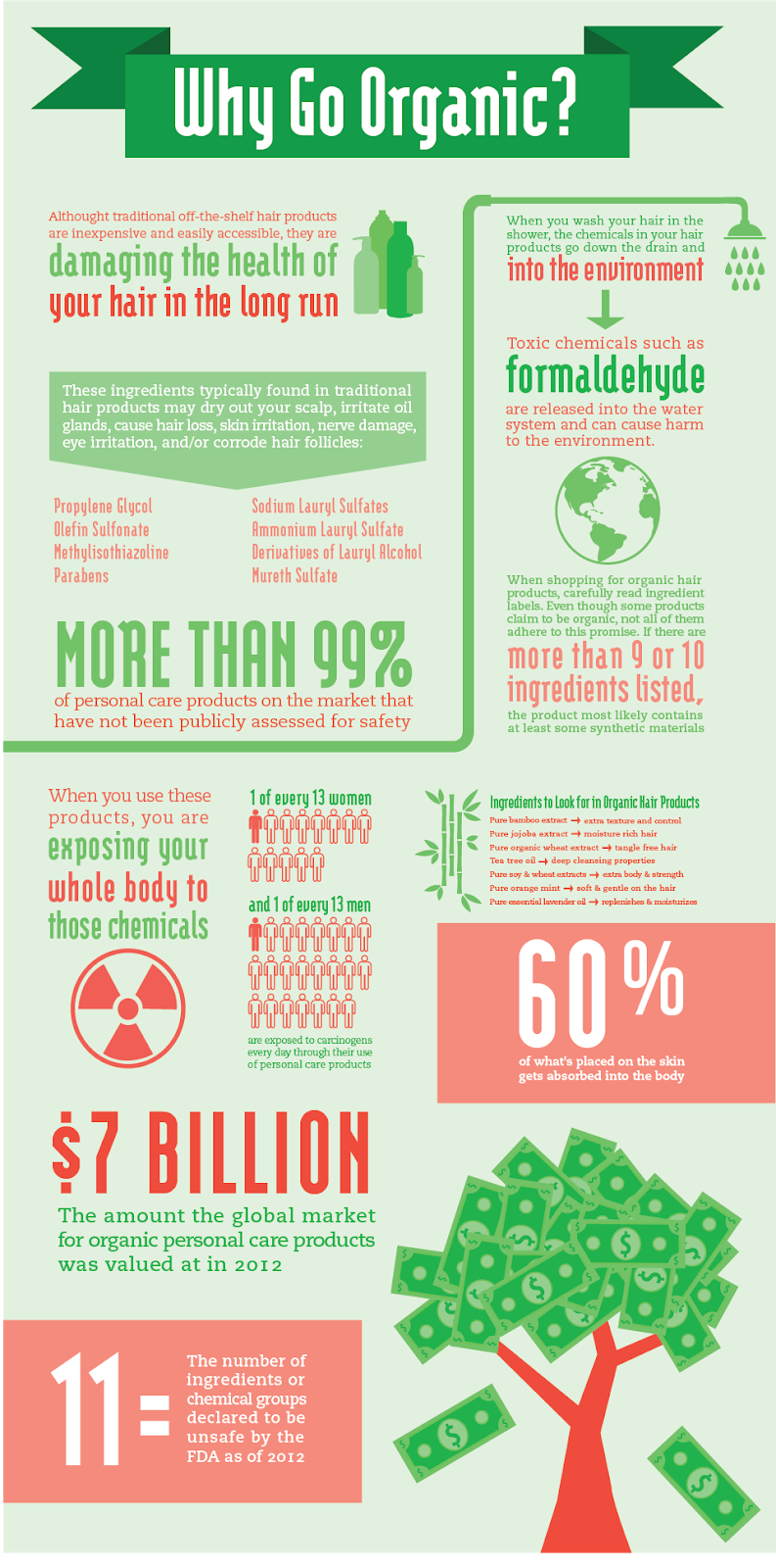 Why Using Organic Care Products is the Way to Go #Infographic
