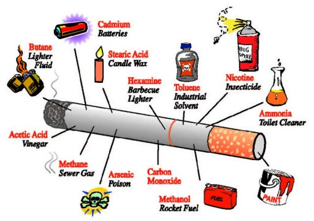 Kenapa Bapak Tidak Boleh Merokok Dalam Rumah ?