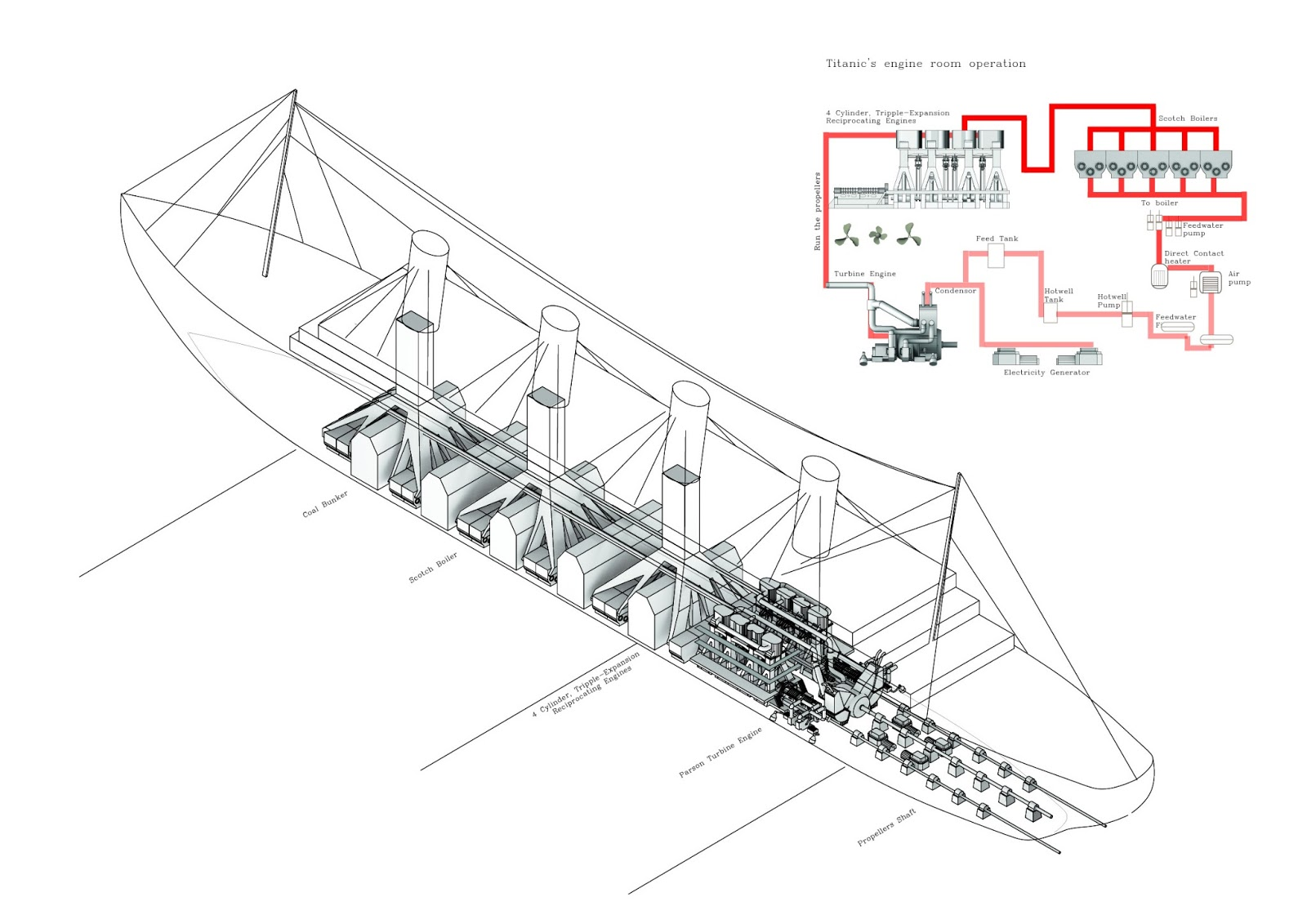 1 Architectural Choreography
