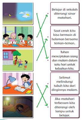 tabel mencocokkan gambar kegiatan siang malam www.jokowidodo-marufamin.com