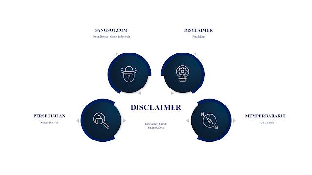 Disclaimer Situs Sangsot