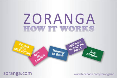 Reviewing Zoranga – Features and if Trusted