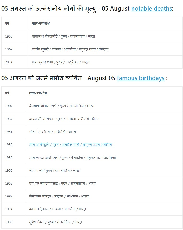 History of 05 August, From 1543