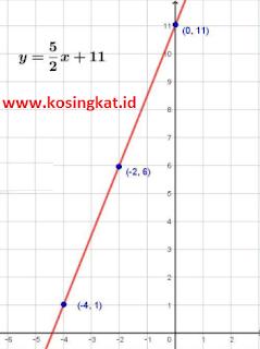 kunci jawaban matematika kelas 8 halaman 176, 177 ayo kita berlatih 4.5