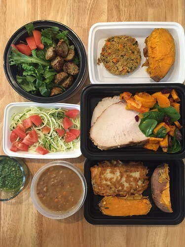 Serving sizes in check meal prep in Tupperware containers - Winners Total Fitness