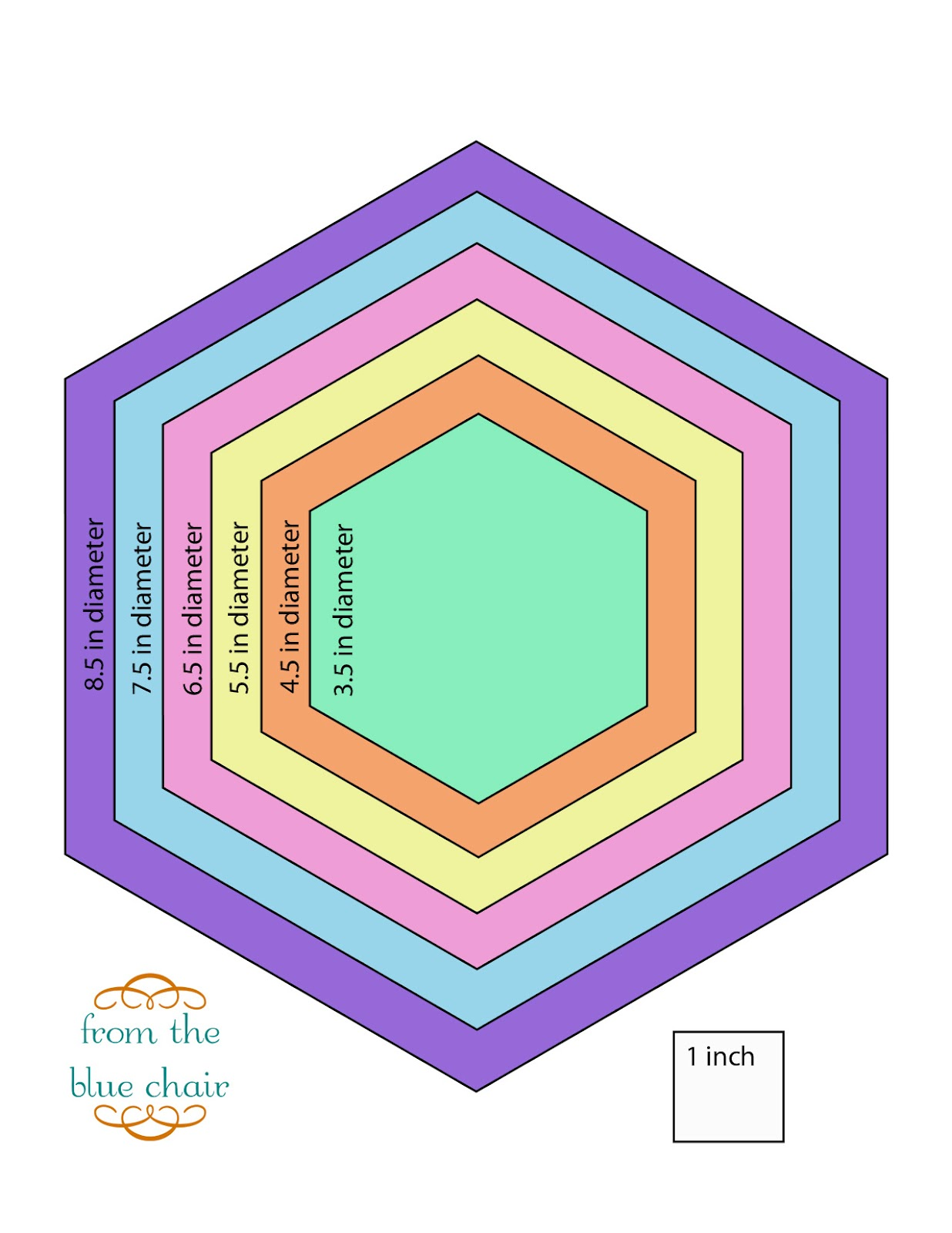 from the blue chair tutorial cutting accurate hexagons without a